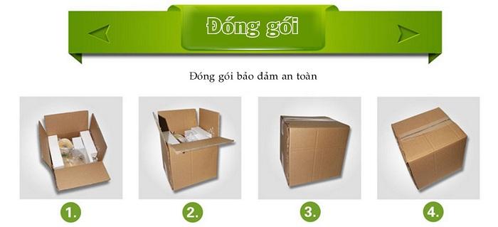 Quy trình đóng gói sản phẩm khi giao hàng