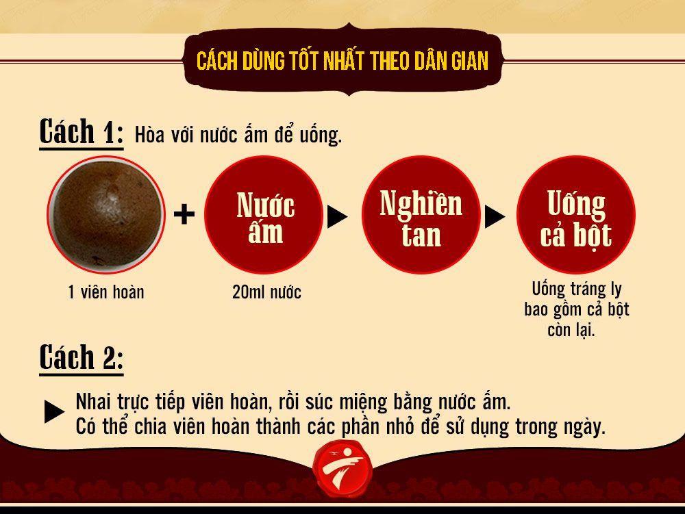 Hướng dẫn cách sử dụng an cung ngưu rùa vàng