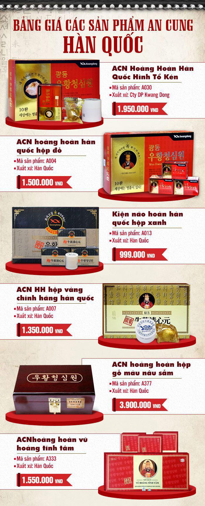Bảng giá các sản phẩm an cung ngưu Hàn Quốc cùng loại